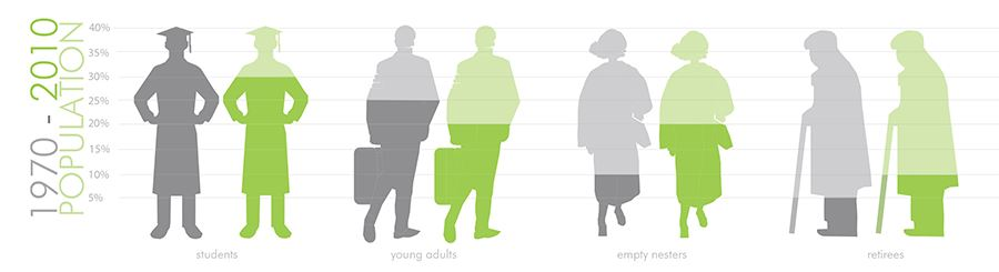 Demographic Image-web1